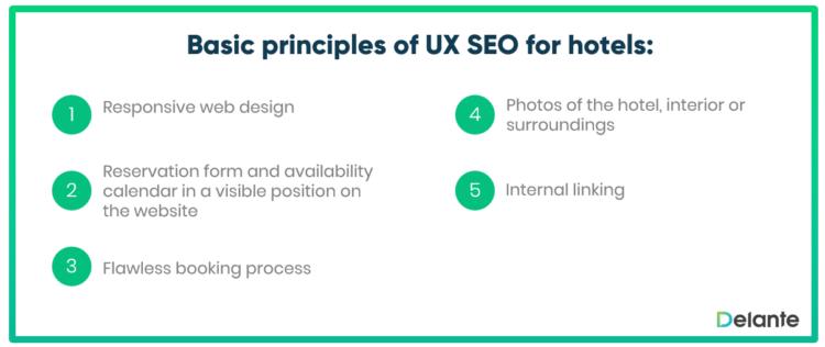 UX seo principles for hotels