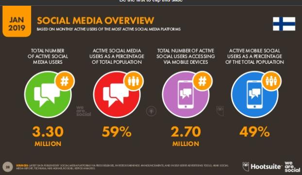 Social Media in Finland