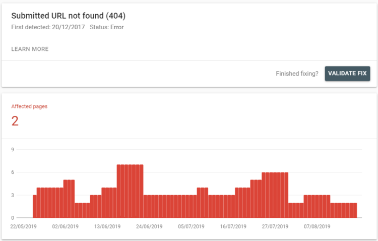 404 errors after SEO process