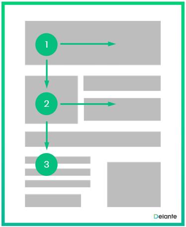 F pattern content marketing