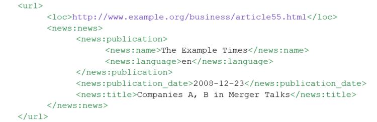 exemplary URL - news websites