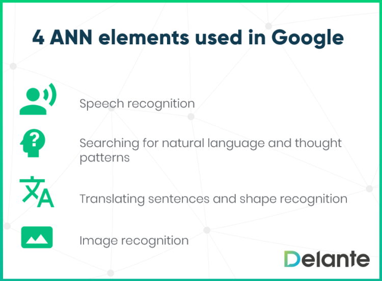 4 ANN elements used in Google