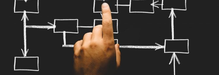 Sitemap – What Is It and How to Configure It?