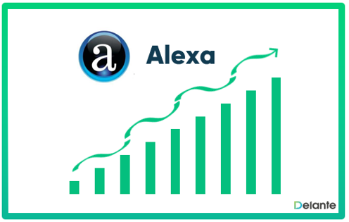 What is Alexa Rank - definition
