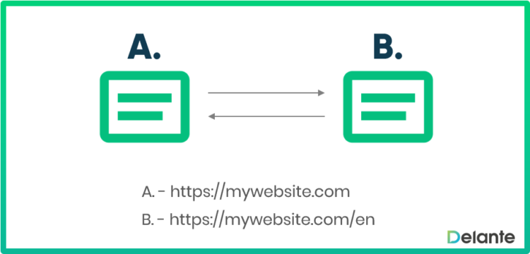 language specific version tag for 2 sites