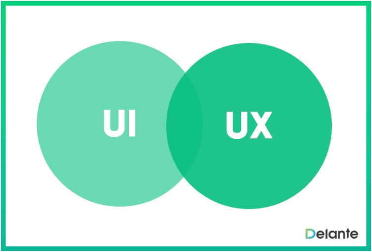 UI definition