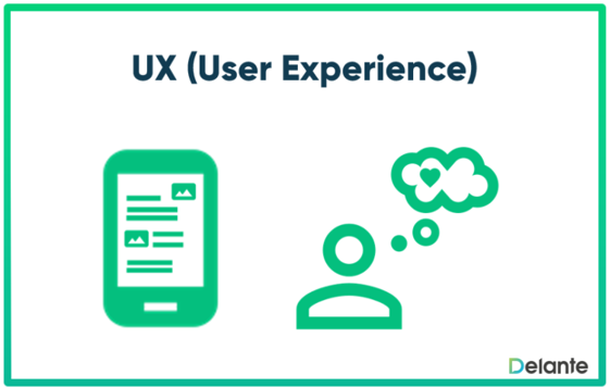 UX - User Experience - Definition