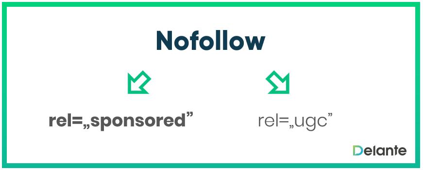 atrybut rel sponsored definition