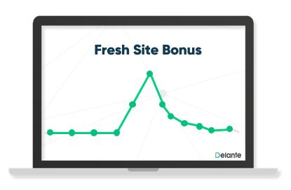Fresh site bonus definition