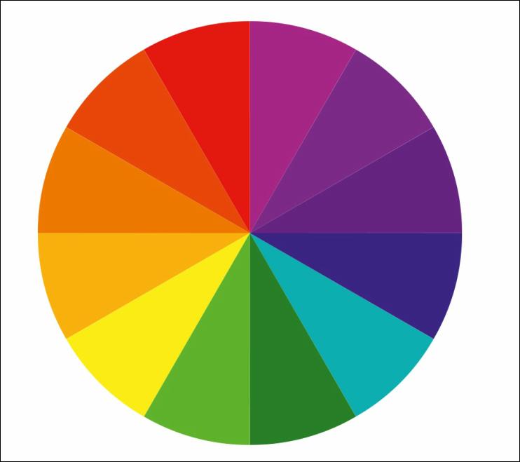 Color wheel - GDN Ads