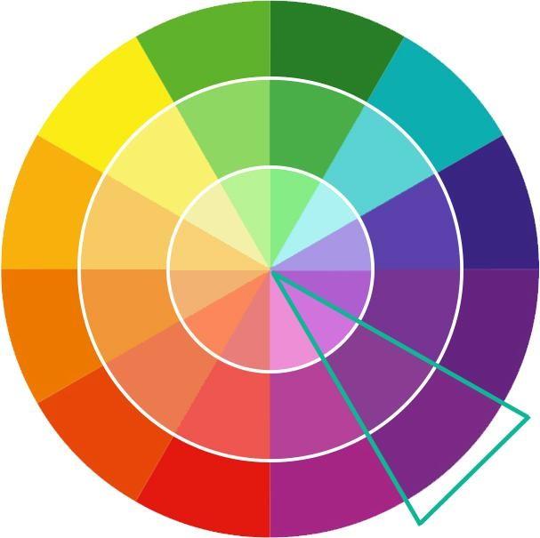 Combining colors methods - monochromatic - GDN ads