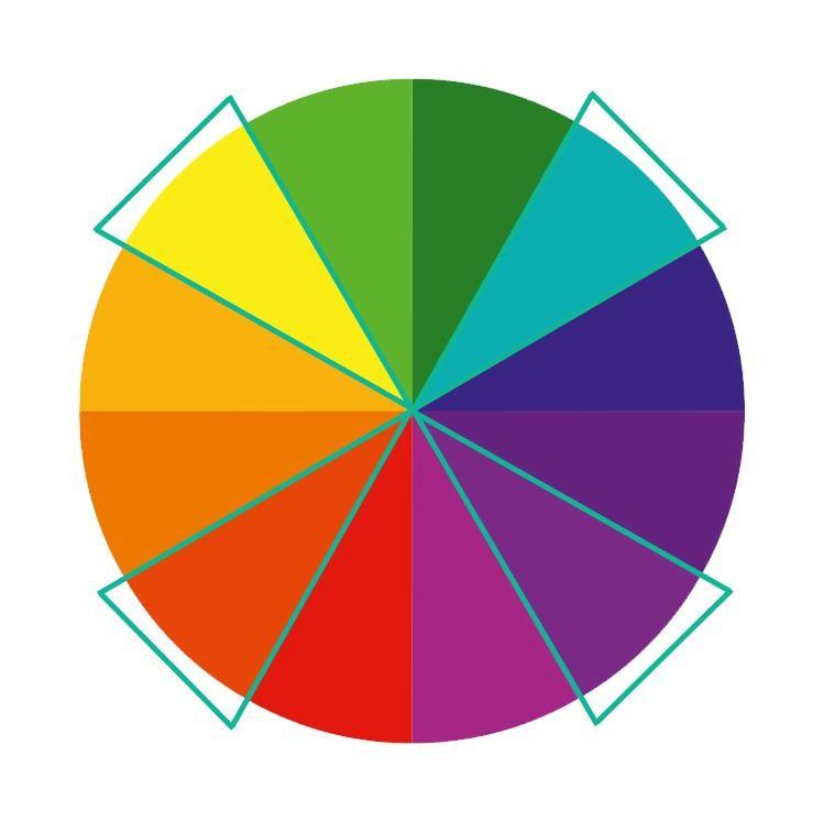 Mixing color Methods - tetradic colors