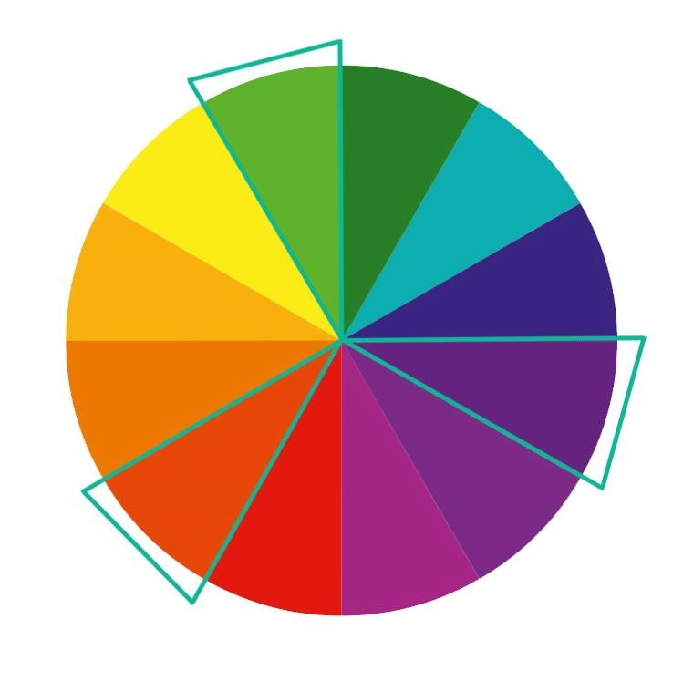 Mixing Color Methods - triadic colors