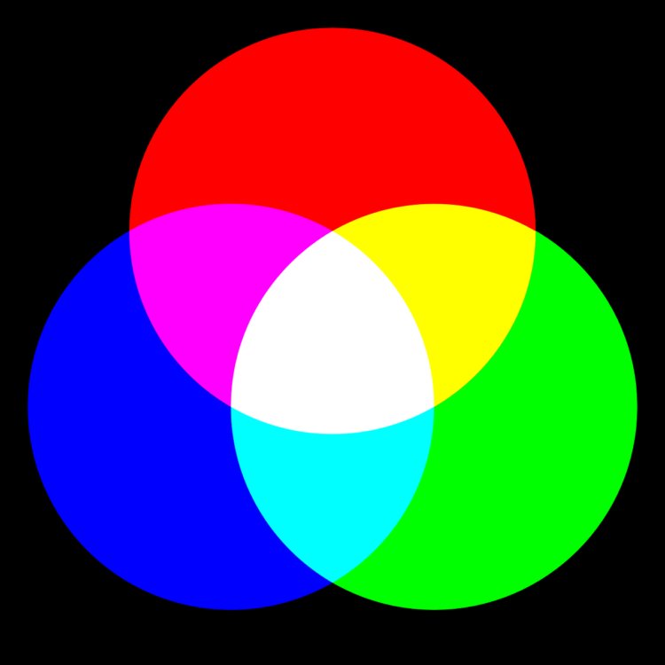 GDN Ads - color spacing