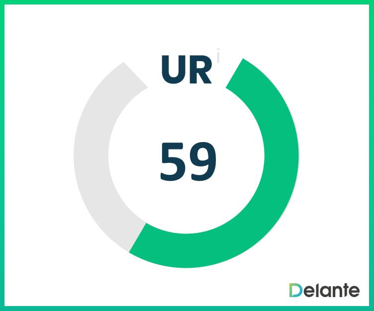 URL Rating - definition