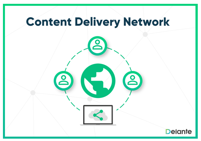 Content Delivery Network graph