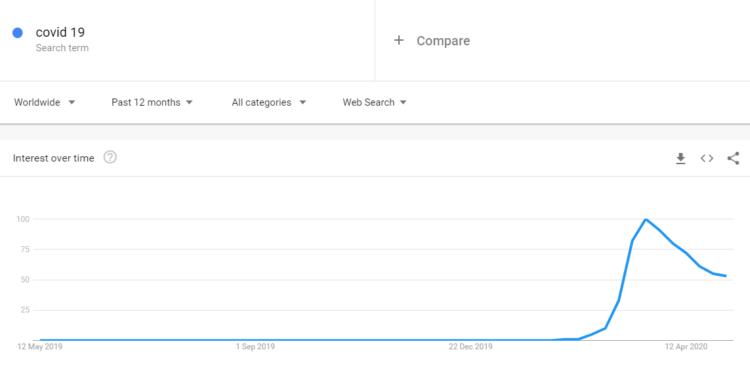 Covid 19 news - google improvements