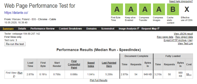 Web Page Speed Test