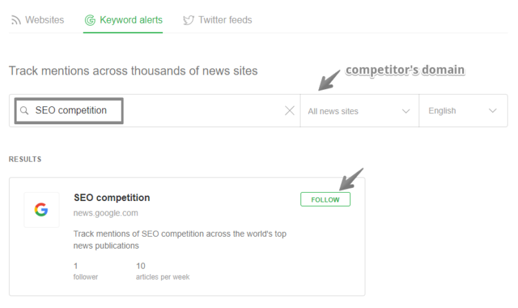 Competitor Analysis tools - Feedly
