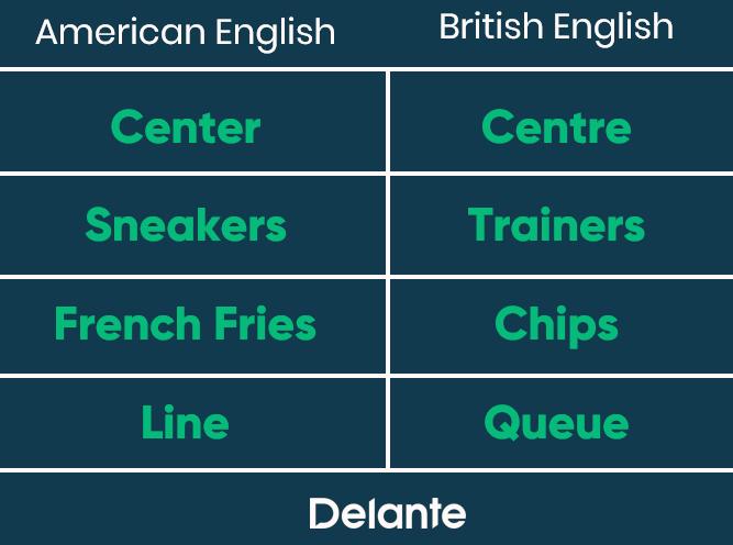 Differencies between British and American Language