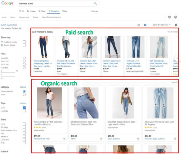 Paid and Organic results on Google Shopping