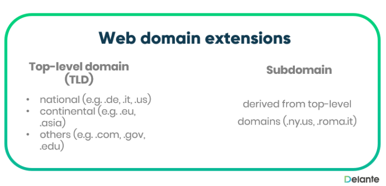web domain extensions - examples