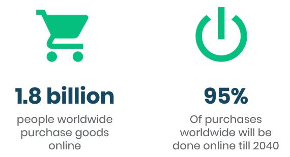 E-commerce SEO stats 2020