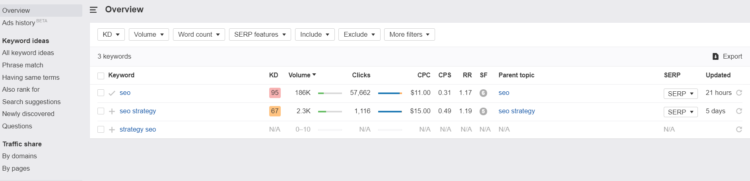 Ahrefs - keyword analysis tool