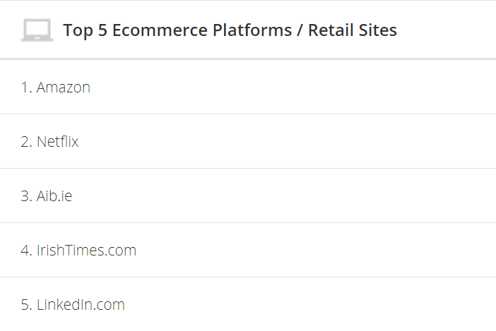 E-commerce platforms Ireland