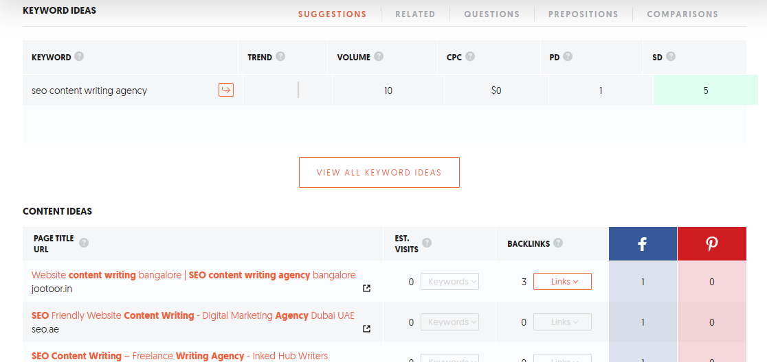 a screenshot of Ubersuggest other useful features for SEO content writing
