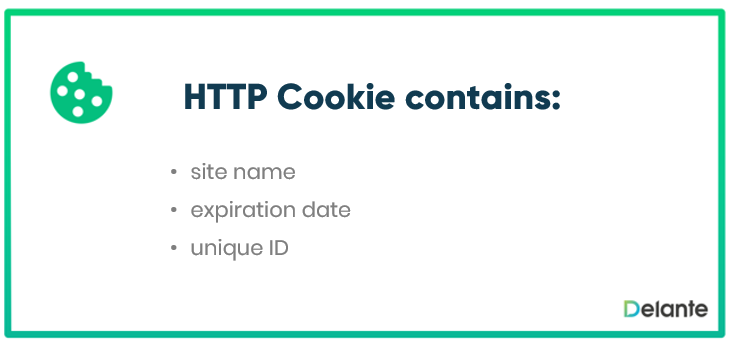 Cookies - definition