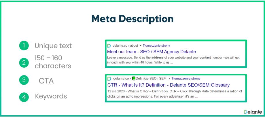 Meta Description- what is it?