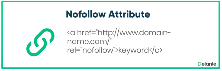 Nofollow attribute definition