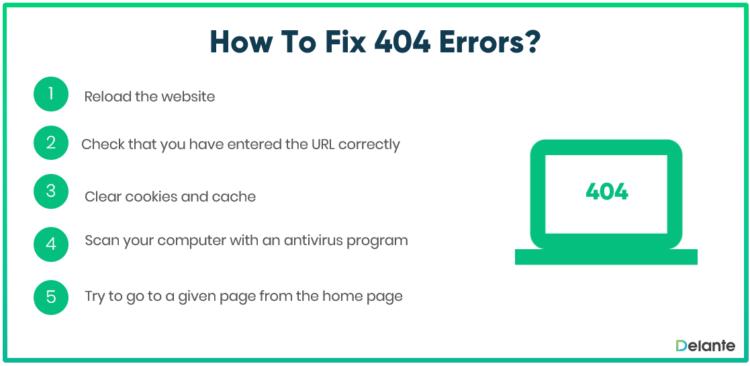 How to fix 404 errors?