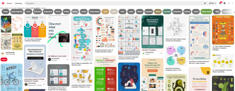 infographics on pinterest