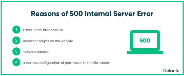 Reasons of 500 Internal Server Error
