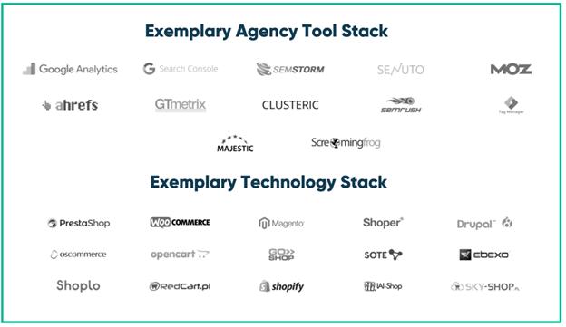 What tools do SEO Agencies use?