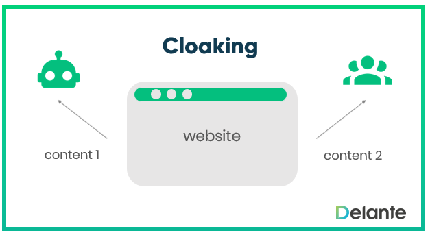 Cloaking - definition