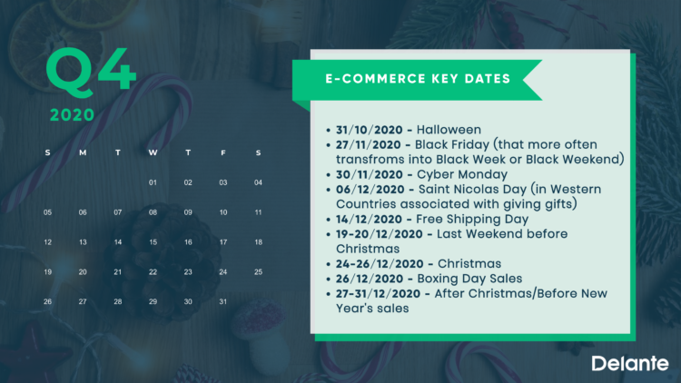Most Important dates in Q4 for E-commerce
