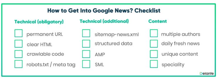 How to Get Into Google News? Checklist