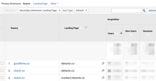 traffic sources - Google Analytics Guide