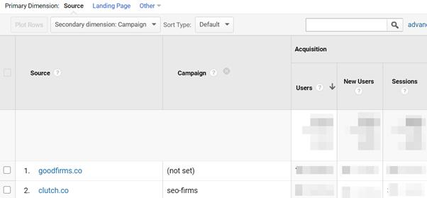 screenshot of Google Analytics - data