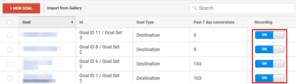 How to start tracking your conversion in GA - explanation