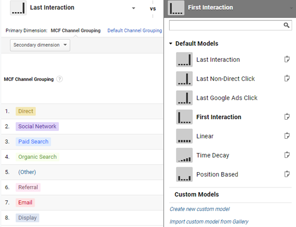 last interaction first interaction comparison in google analytics