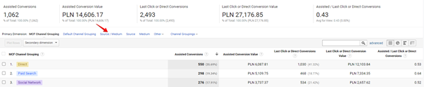 assisted conversions in google