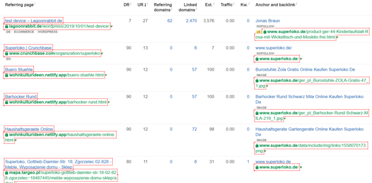 checking link building effectiveness in ahrefs tool