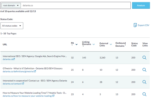 competitor content analysis moz