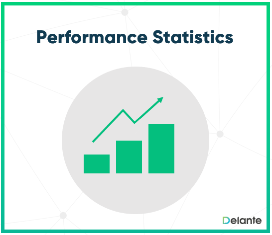 what are performance statistics