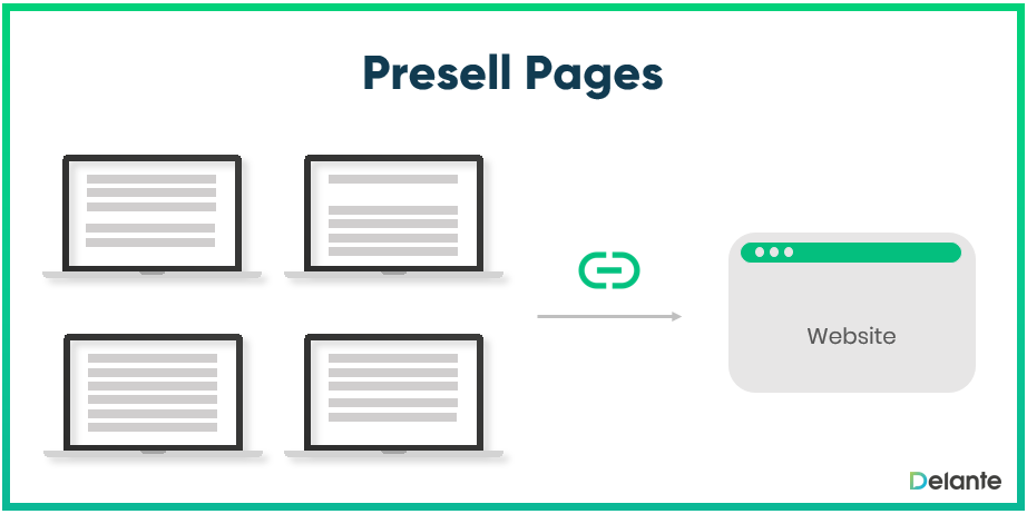 What are presell pages? presell page definition