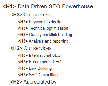 seo ranking factors headings